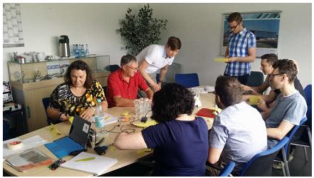 Sanierung, Unternehmenssanierung, Erfolg, Management, Seminar, Workshop, Coaching, IAK Institut für Angewandte Kreativität