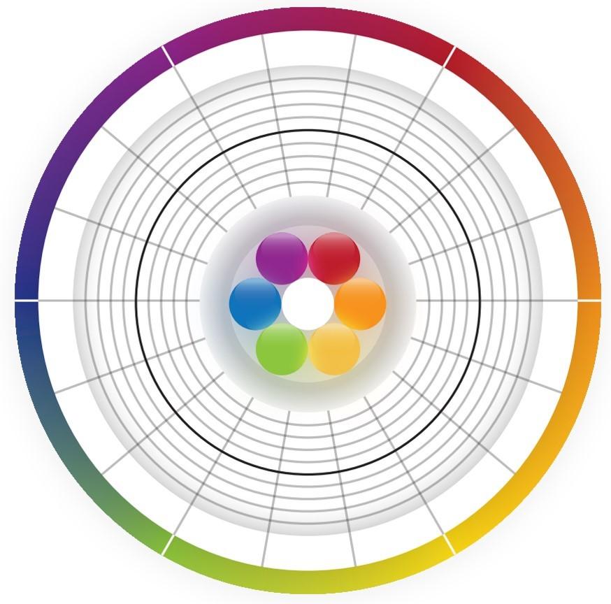 V-Navi, Analyse, Auswertung, Entwicklung, Seminar, Verkauf, Vertrieb, Marketing, Umsatzsteigerung, verhandeln, verkaufen, vereinbaren