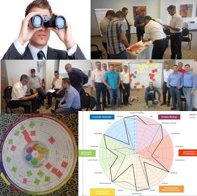 Verkauf, Zukunft, Führung, Vertrieb, Channel, Marketing, Kommunikation, Seminar, Workshop, IAK Institut für Angewandte Kreativität