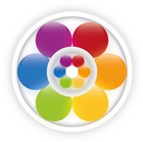 IAK-Navi, Modell, Führung, Kybernetik, integral, dreidimensional, Management, Führung
