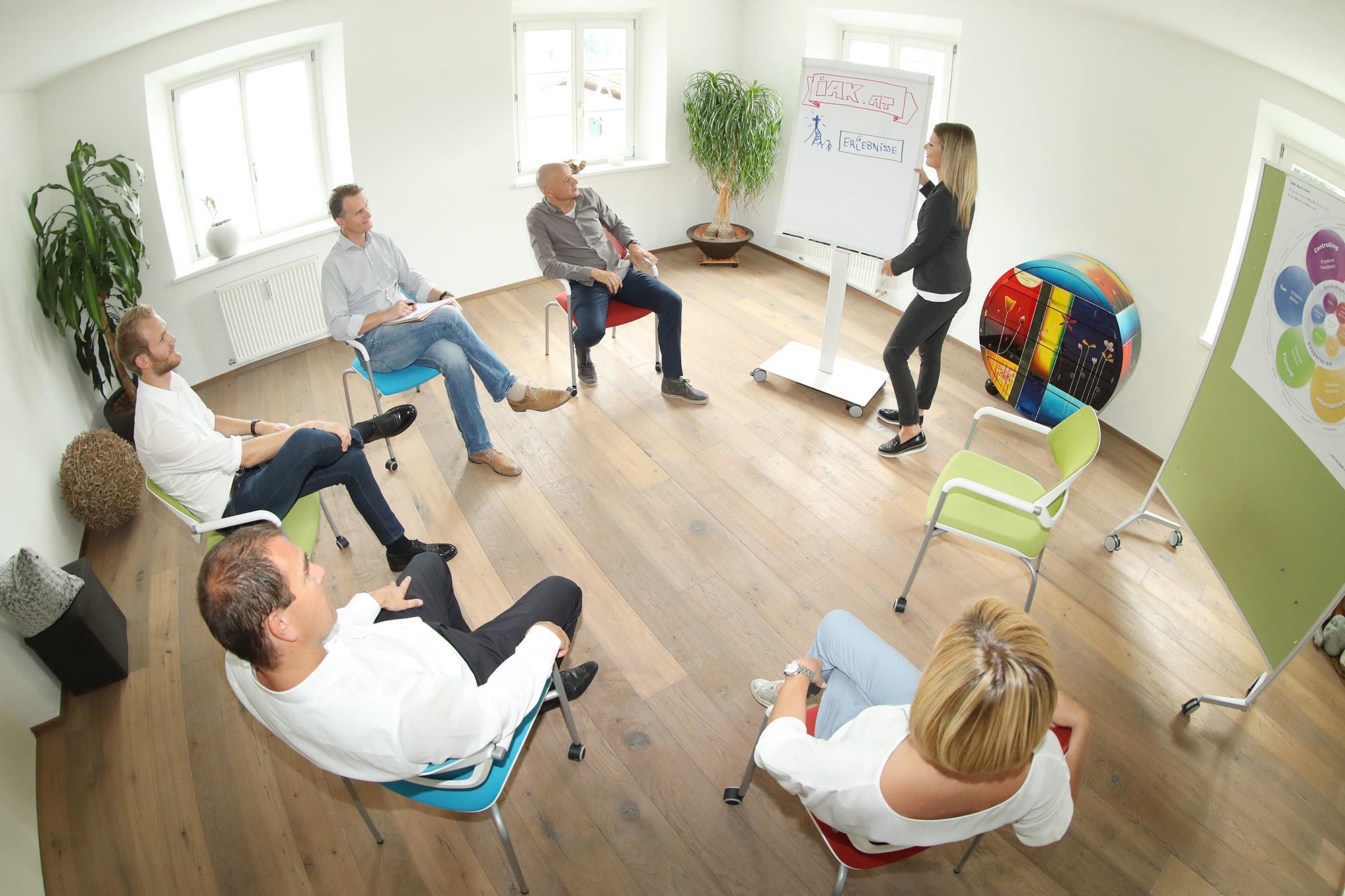 Workshop, Beratung, Moderation, LeadingX, Management, Führen, Führung, Einstellung, Mindset