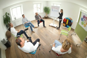 XLabor, LeadingX, Coaching, Entwicklung, Lösung, Ziel, Problem, Motivation, Mentalcoaching